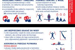 BS-karta_zycia