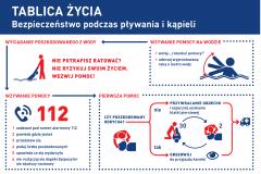 Tablica_zycia_CI-006 spady-min